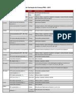 Calendário Nacional de Vacinação da Criança - PNI - 2016