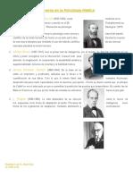 Pioneros en La Psicología Medica