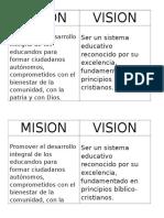 Mision y Vision Adventista