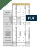 Dimensiones de elementos y Areas segun Persona.xlsx