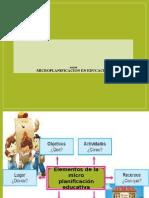 Microplanificacion en Educacion