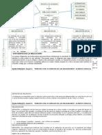 Actividad Colaborativa 1 Derecho de Las Obligaciones