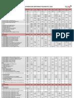 Class Schedule 2016