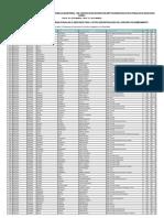 Lista de Resultados Examen Docente 2015