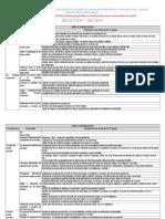 MATRIZ-COMPETENCIAS-CAPACIDADES-E-INDICADORES-2º-Grado.docx