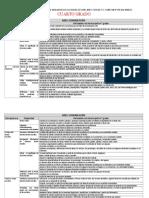 MATRIZ-COMPETENCIAS-CAPACIDADES-E-INDICADORES-4º-Grado.docx