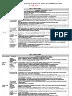 MATRIZ-COMPETENCIAS-CAPACIDADES-E-INDICADORES-5º-Grado.docx