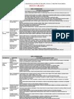 MATRIZ-COMPETENCIAS-CAPACIDADES-E-INDICADORES-6º-Grado.docx