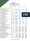 Analisis de Precios Unitarios Final 0