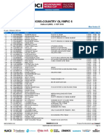 UCI MTB XCO World Cup 2016 - Vallnord, Andorra - U23 Men Results