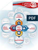 Infografica Email Efficace