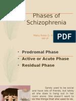Schizotypal and Schizophreniform.pptx