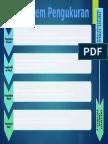 Faizal_Elemen Sistem Pengukuran