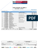 UCI MTB XCO World Cup 2016 - Vallnord, Andorra - U23 Women Results