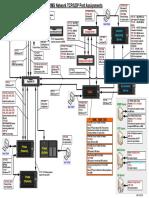 ESA Port Assignment Diagram