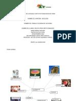 Mapa Mental de La Filogenia de Los Hongos 3ab.