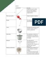 Práctica material laboratorio.docx