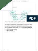 Cycle en v _ Un Modèle Conceptuel de Gestion de Projet - Blog Ozitem