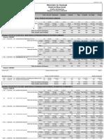 Relatorio de Despesas 2016 Com Detalhes