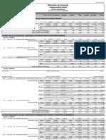 Relatório Analítico de Empenhos 2016