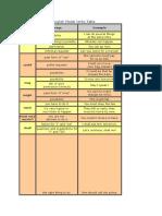 1326915310_English Modal Verbs Table