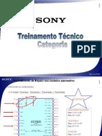 Training Sony CDX-GT427_827
