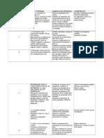 Bloques de Quimica Planeación 1-3