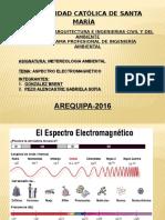 espectro electromagentico