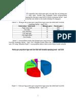 Kajian Tindakan MMI (Analisis Data)