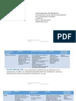 Instrumentos de Evaluación UNITEC Septiembre 2016_2