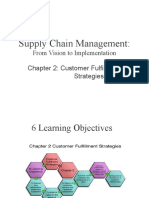 Class Slides_Chapter 2 Customer Fulfillment Strategies(1)(1)