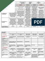 DLL Araling Panlipunan 8.docx