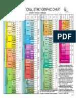 International Stratigraphic Chart - 2010