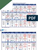 Calendario of Intermediag2