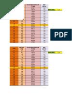 DEC con diferentes Gastos.pdf