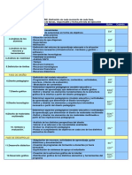 Estructura de Un Modelo ADDIE Para Un Proyecto E-learning General