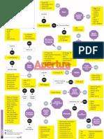 Mapa de Medios 2016