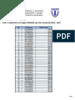 Lista e Aplikanteve Finance Raundi i Pare