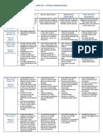 MarkingRubric-CHEM 426 TUTORIALS.pdf