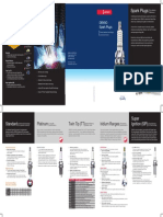 dneu_combined_sparkplug_uk_-netherlands-_print.pdf
