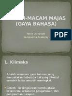 MACAM-MACAM MAJAS.pptx