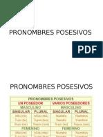 Pronombres Posesivos y Numerales