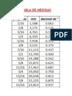 Tabla de Conversiones Pulagada a Milimetros