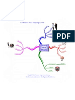 Mind Mapping - Conference Hub - French - Simplified