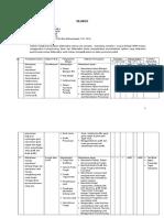 19. Silabus SAP Kontrak Matematika