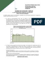 indicadores de ocupación y empleo
