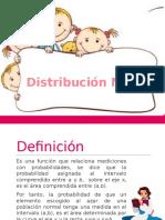 Exposicion de distribución normal, t de student y chi2