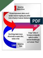 lean vs six sigma 3