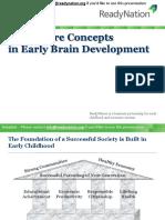 Brain Research in Kids