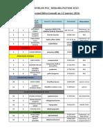 BELABO AIRFIELDS PS3. Personnel Béta Consult Au 12-01-2016 Docx (1)